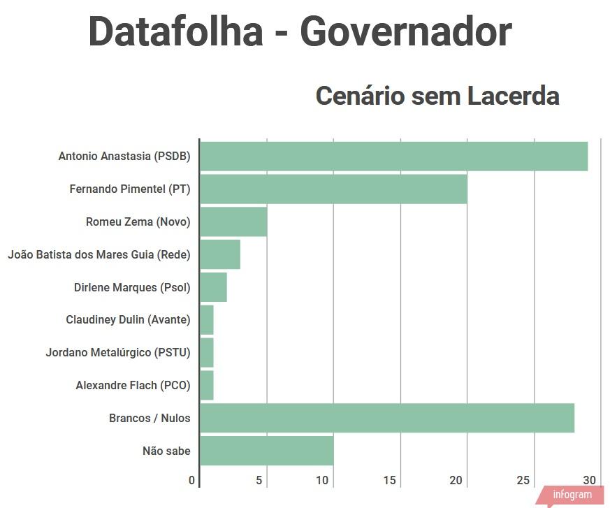 Datafolha1-22-ago-2018-Governador.jpg